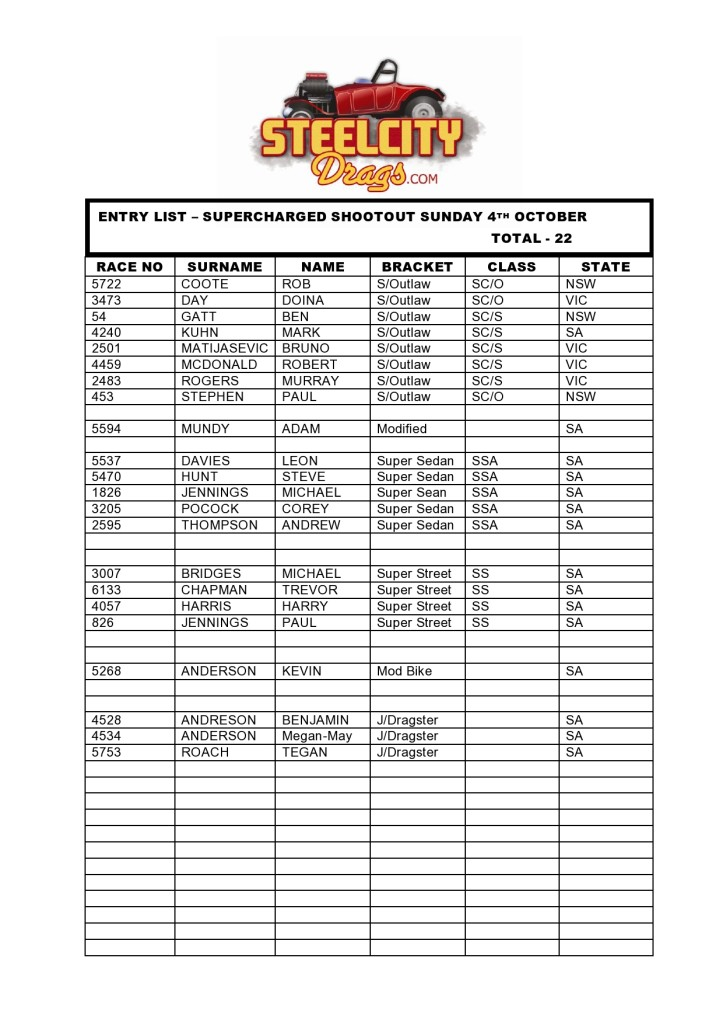 Entry List July 2015